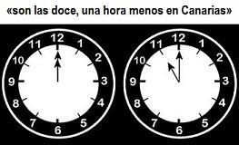 El Congreso insta al Gobierno a volver al horario de Canarias